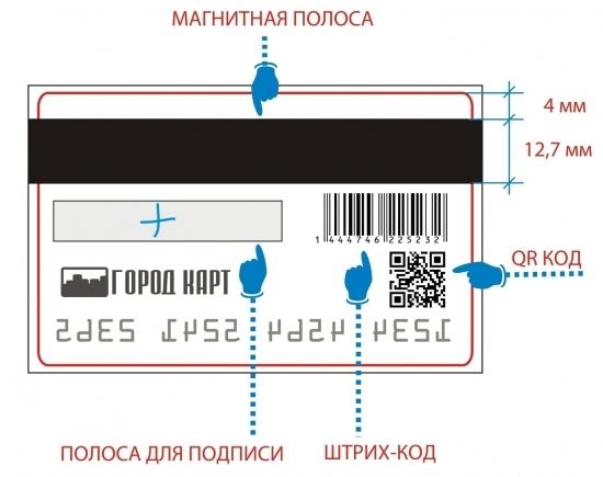 Требования к макету магнитной карте с полосой